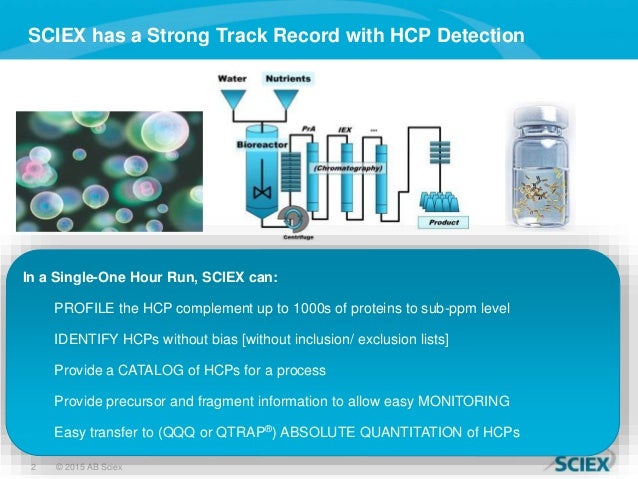 2 © 2015 AB Sciex SCIEX has a Strong Track Record with HCP Detection In a Single-One Hour Run, SCIEX can: PROFILE the HCP ...