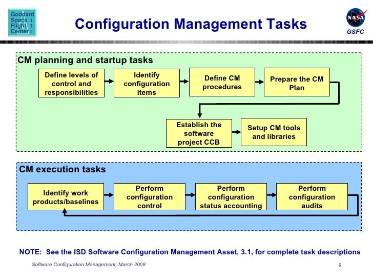 software release management plan template - software configuration management