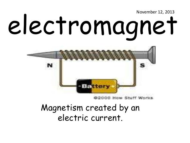 electromagnet November 12, 2013  Magnetism created by an electric current.