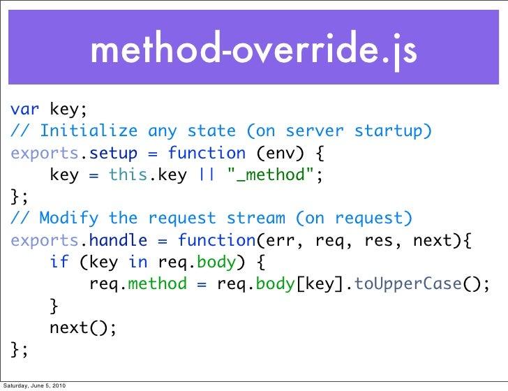 method-override.js   var key;   // Initialize any state (on server startup)   exports.setup = function (env) {       key =...