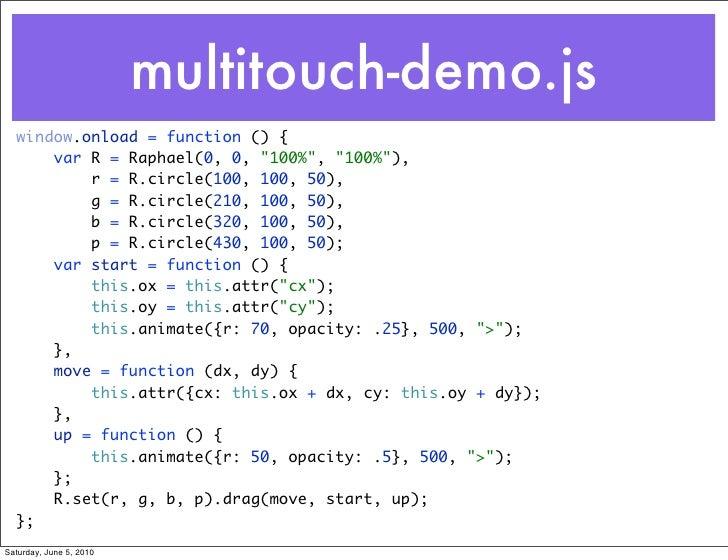 "multitouch-demo.js   window.onload = function () {       var R = Raphael(0, 0, ""100%"", ""100%""),           r = R.circle(100..."