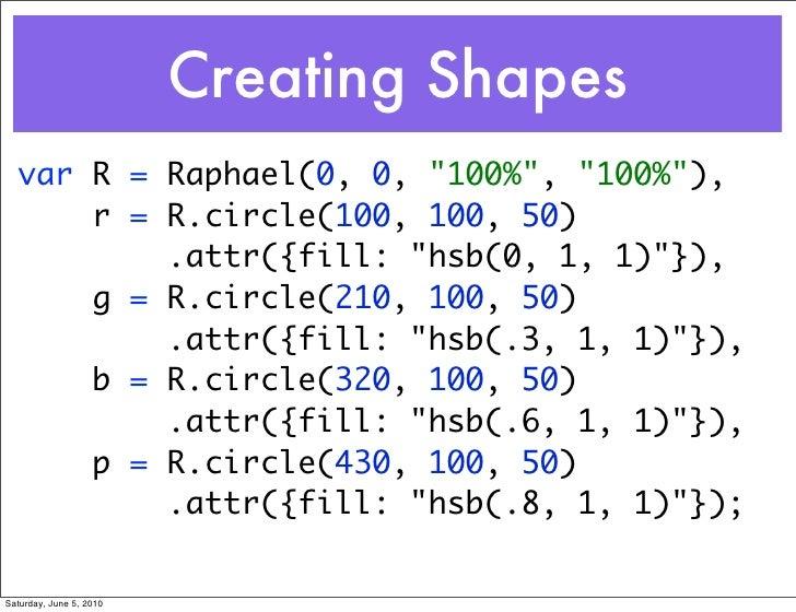 "Creating Shapes   var R = Raphael(0, 0, ""100%"", ""100%""),       r = R.circle(100, 100, 50)           .attr({fill: ""hsb(0, 1..."