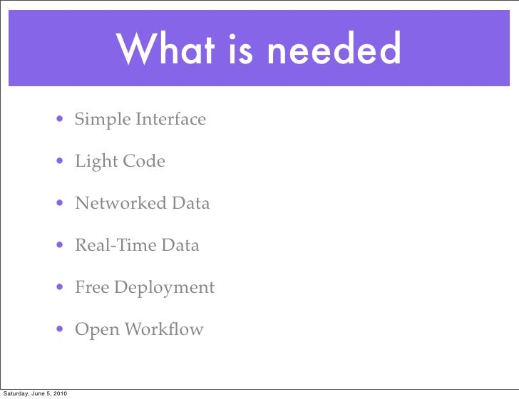 What is needed                  • Simple Interface                   • Light Code                   • Networked Data      ...