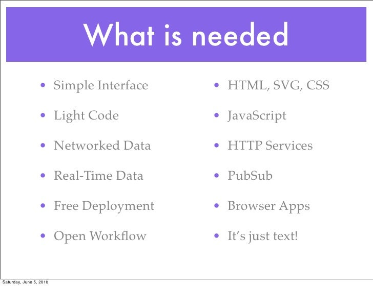 What is needed                  • Simple Interface   • HTML, SVG, CSS                   • Light Code         • JavaScript ...