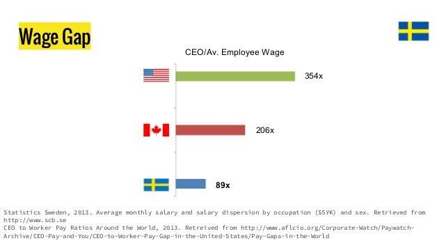 average pay in sweden