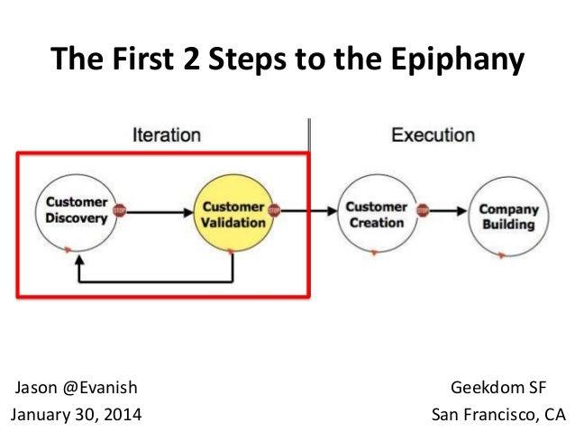 The First 2 Steps to the Epiphany  Jason @Evanish January 30, 2014  Geekdom SF San Francisco, CA