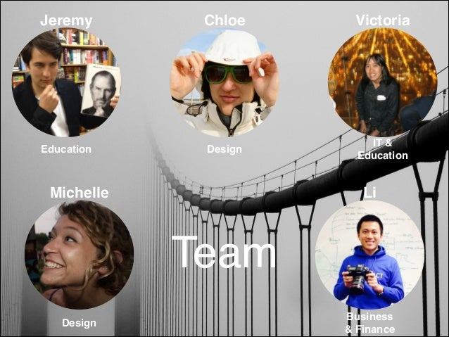 designED Teach Different  Creative confidence! Online content! In-person professional development