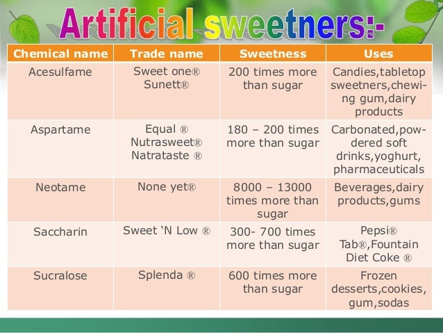 a diet delusion of bittersweet aspartame Emerging facts about aspartame by dr j barua and dr a bal  bittersweet aspartame, a diet delusion by barbara.