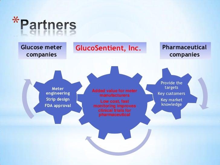 *    Glucose meter          GlucoSentient, Inc.           Pharmaceutical      companies                                   ...