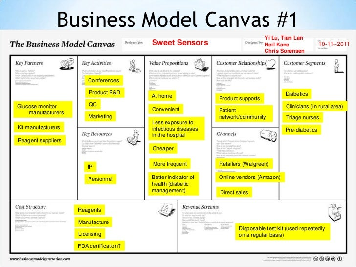 Business Model Canvas 1 Yi