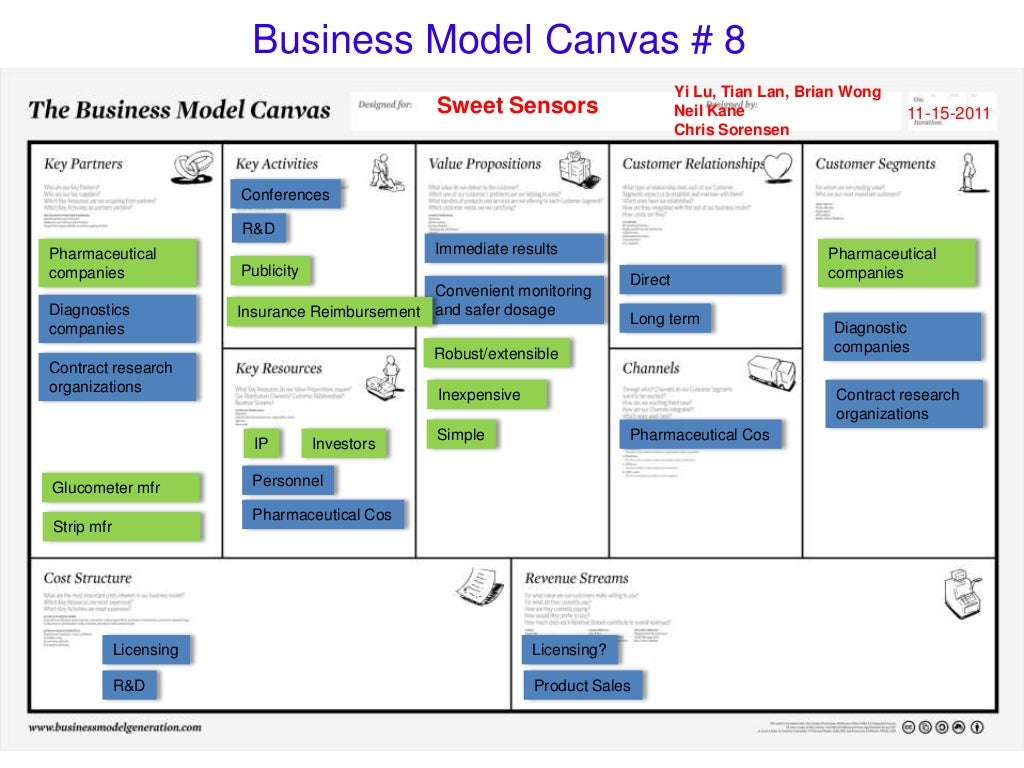 Av Sb Movement also Digital Transformation Strategy Primer 2253 language cn language sp furthermore Sundays Dilbert On Focus Or Lack Thereof besides What Exactly Is Value Stream Mapping Vsm moreover Medical Presentation1. on lean six sigma health care