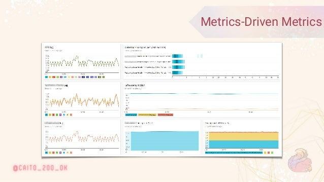 © 2020 Ververica 28 Metrics-Driven Metrics