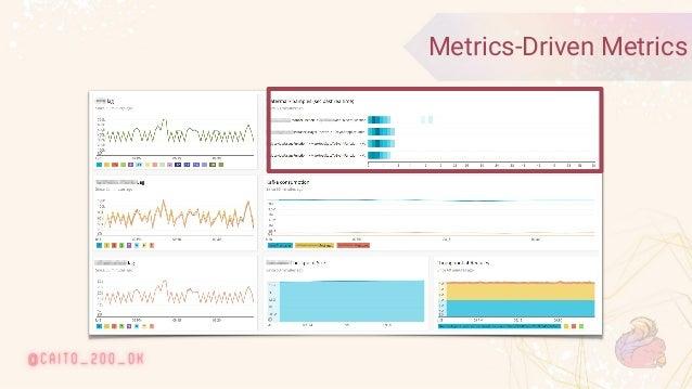 © 2020 Ververica 29 Metrics-Driven Metrics