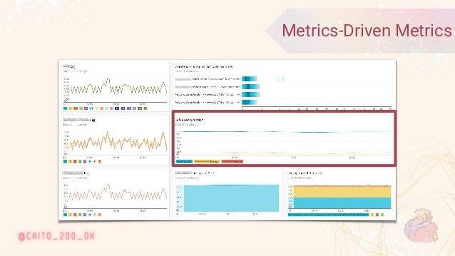 © 2020 Ververica 31 Metrics-Driven Metrics