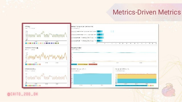 © 2020 Ververica 33 Metrics-Driven Metrics