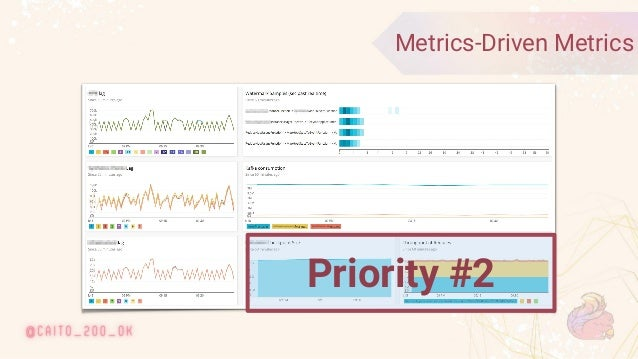 © 2020 Ververica 35 Metrics-Driven Metrics Priority #2