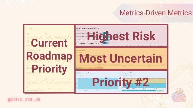 © 2020 Ververica 36 Metrics-Driven Metrics Priority #2 Current Roadmap Priority Most Uncertain Highest Risk