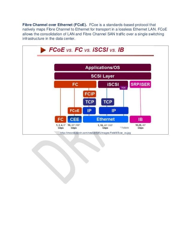 Fibre Channel over Ethernet (FCoE). FCoe is a standards-based protocol that natively maps Fibre Channel to Ethernet for tr...