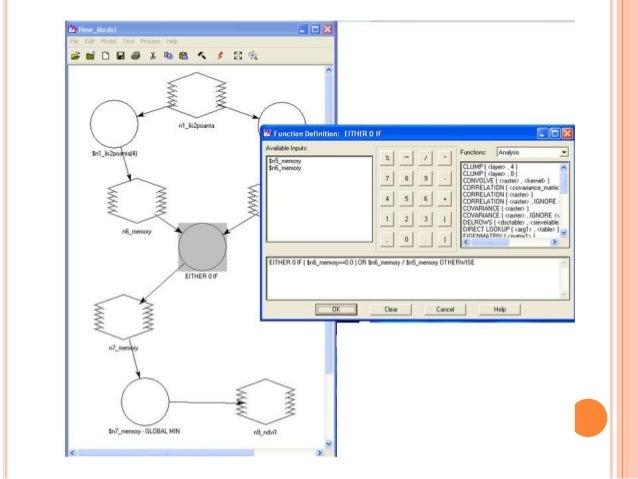Few Indicies Ndvi Etc Performed On Erdas Software