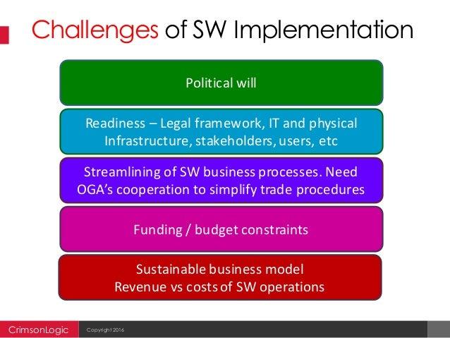 Single window experience sharing workshop - CRIMSONLOGIC Slide 3