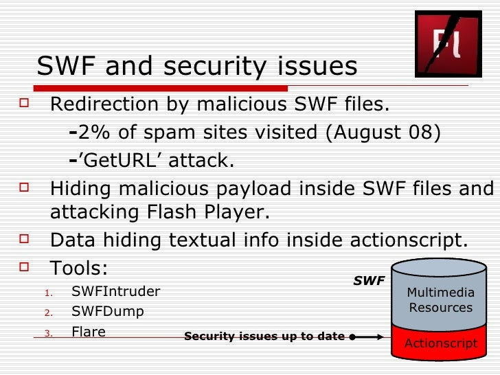 "Image result for Malicious ""SWF"" File"