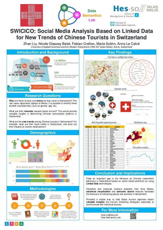 SWICICO: Social Media Analysis Based on Linked Data for New Trends of Chinese Tourists in Switzerland Zhan Liu, Nicole Gla...