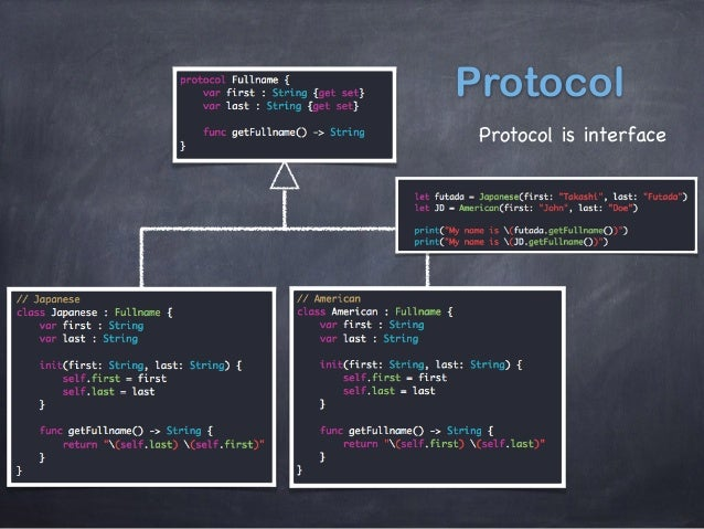 Protocol Protocol is interface