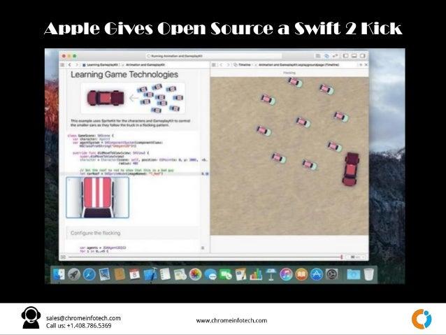 Swift 2.0 Slide 3