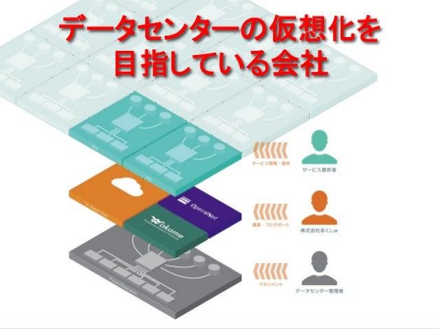 データセンターの仮想化を   目指している会社