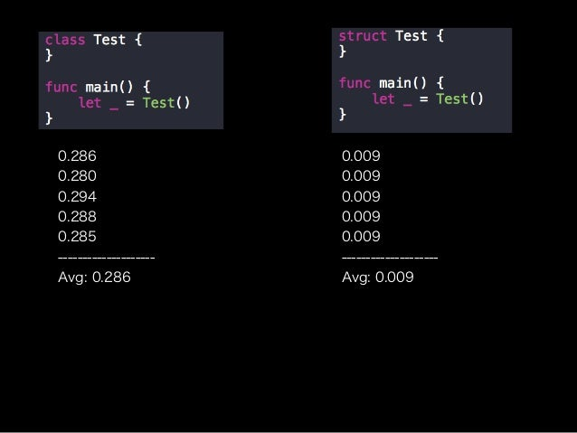 LOG関数問題 • デバッグ用のprint出力を、リリース時に無効にしたい • Swiftにはマクロが無いので、printは抑止できるが引数が評価されてしまう