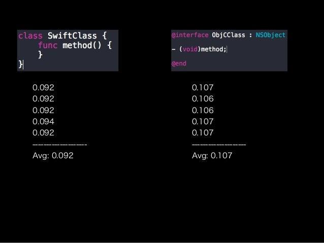 今のうちに知っておきたい Swiftの高速化 + 3D Touch API