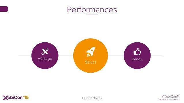 #XebiConFr Swift dans la vraie vie Flux d'activités Struct Héritage Rendu Performances