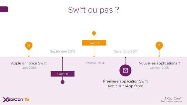 #XebiConFr Swift dans la vraie vie Septembre 2014 Octobre 2014 Novembre 2014 Juin 2014 Apple annonce Swift ! Swift 1.0 ! P...