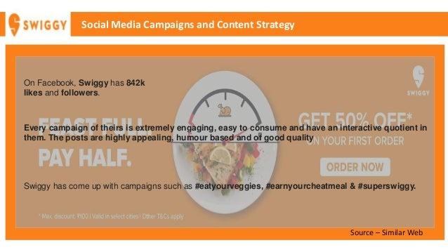 Swiggy - online marketing