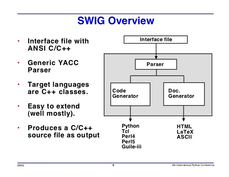 SWIG Overview •      Interface file with                 Interface file        ANSI C/C++  •      Generic YACC            ...