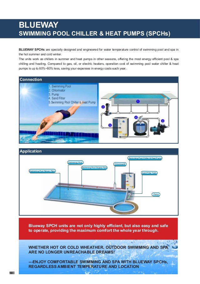 Swimming Pool Heat Pump Brochure Blueway