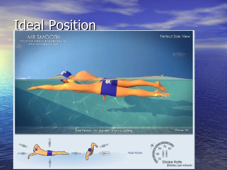Ideal Position