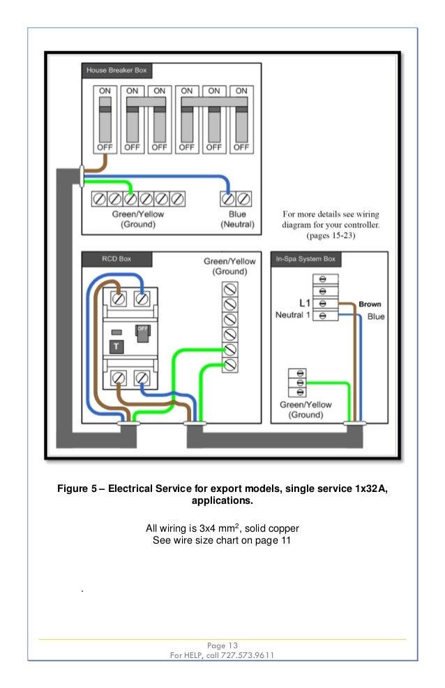 spa wiring diagram - dolgular, Wiring diagram