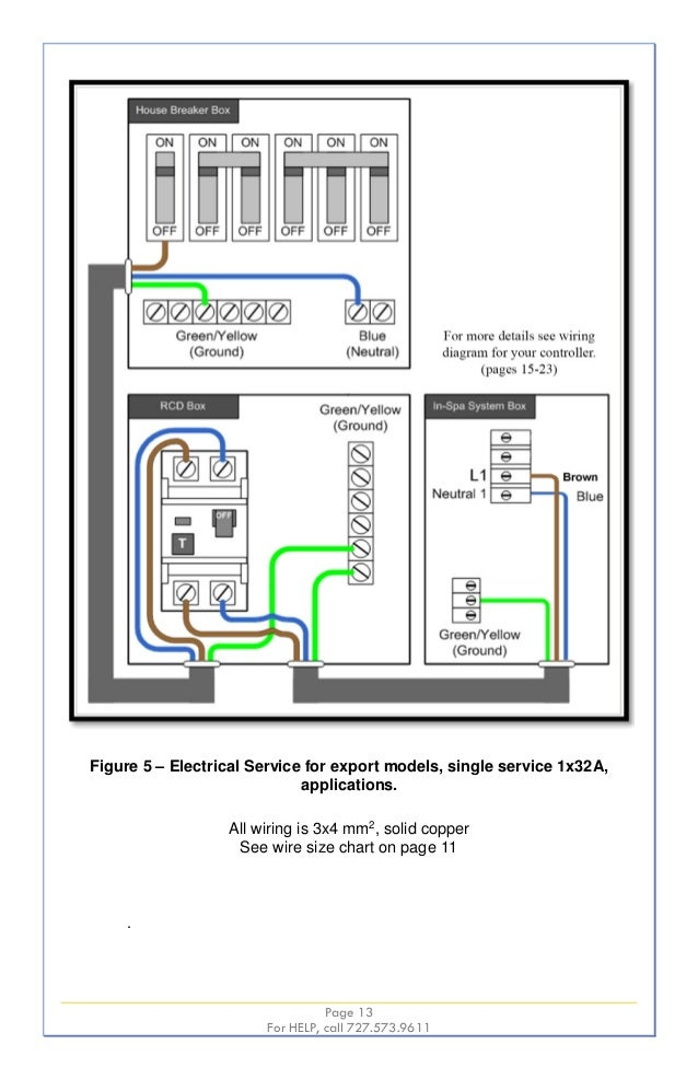 fantastic pj wiring diagram spa panel pictures electrical and gatsby spa wiring diagram famous morgan spas wiring diagram images schematic diagram series