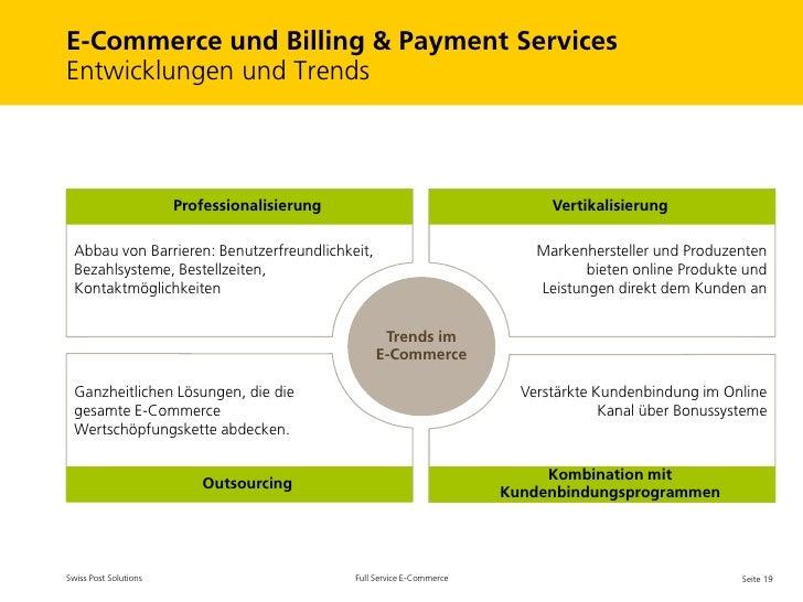 Swiss Post Solutions Full Service E-Commerce