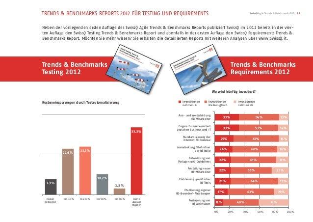 TRENDS & BENCHMARKS REPORTS 2012 FÜR TESTING UND REQUIREMENTS                                                             ...