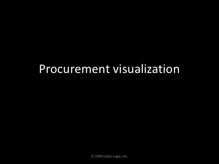 Procurement visualization<br />© 2009 Urban Logic, Inc.<br />