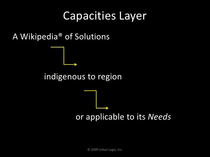 Capacities Layer<br />A Wikipedia® of Solutions<br /> indigenous to region<br />or applicable to its Needs<br /...