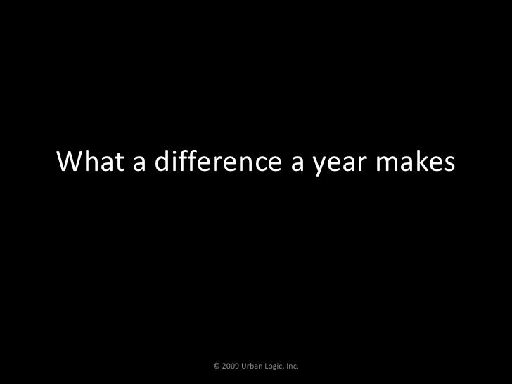 What a difference a year makes<br />© 2009 Urban Logic, Inc.<br />