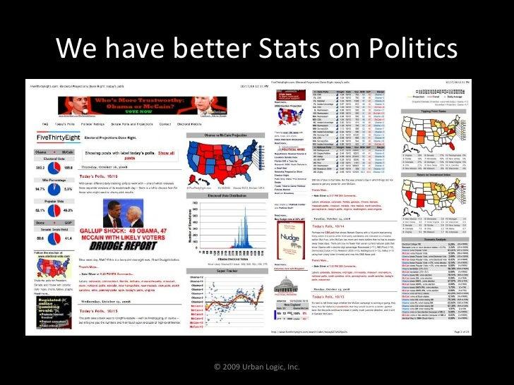 We have better Stats on Politics<br />© 2009 Urban Logic, Inc.<br />