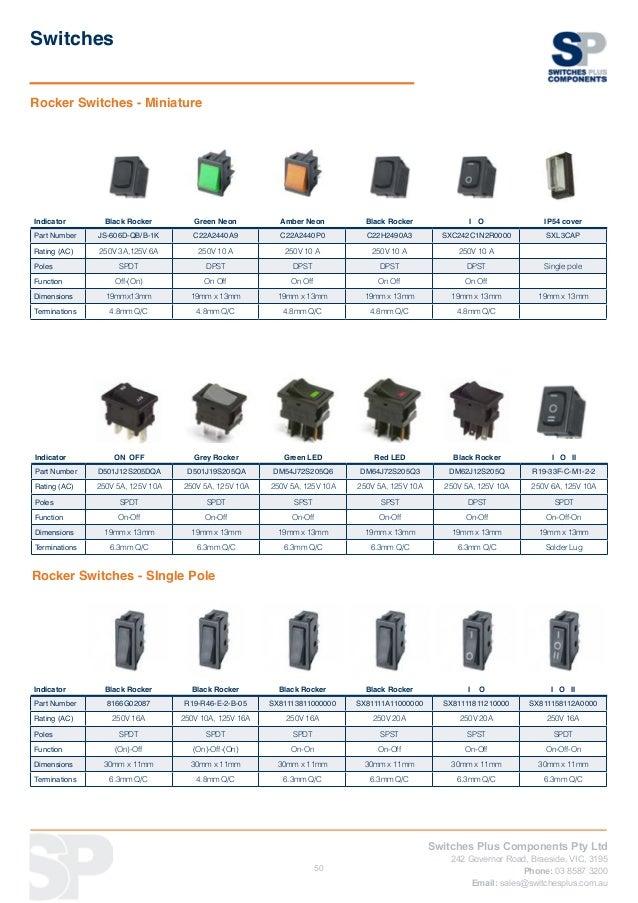 1.5mm 10A 2.5mm² 20A 4mm² 32A 6mm² 40A 2 Core /& Earth TPS Cable AUS Standard