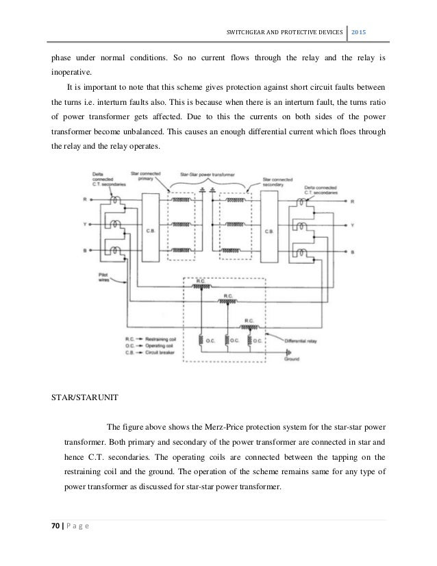 Switchgear Protection Pdf Free Download - builderslost