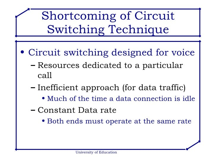switching techniques Data arriving to an input port of a switch have to be moved to one or more of the output ports need to look to other techniques space division switching.