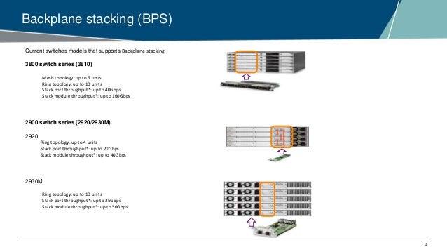EMEA Airheads- Switch stacking_ ArubaOS Switch