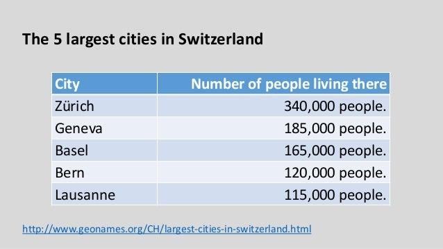 Switzerland Slide 3